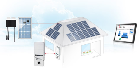 Residential & Commercial PV Systems