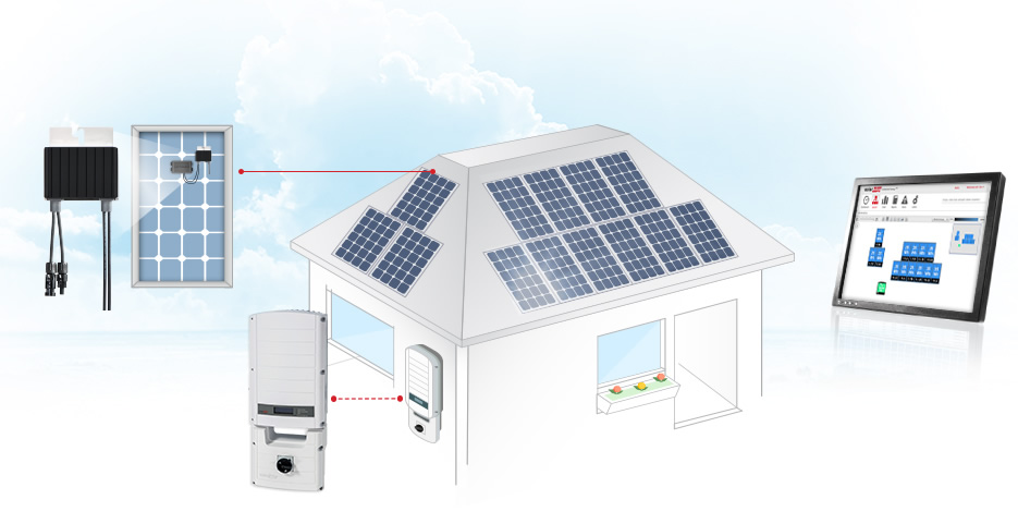 Residential Grid System tie PV systems